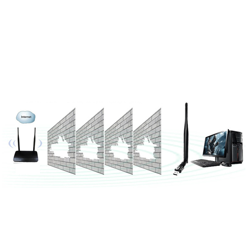 Ourlink Wireless Router
